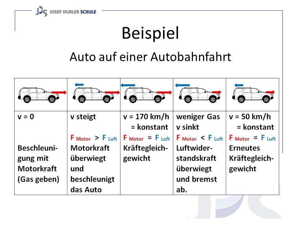Beispiel Auto auf einer Autobahnfahrt