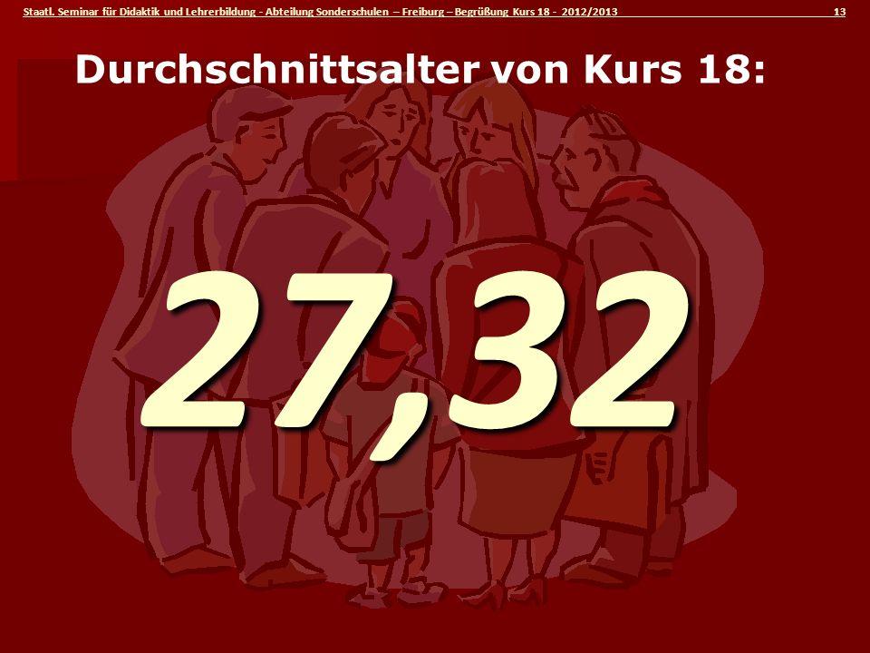 Staatl. Seminar für Didaktik und Lehrerbildung - Abteilung Sonderschulen – Freiburg – Begrüßung Kurs 18 - 2012/2013 1327,32 Durchschnittsalter von Kur