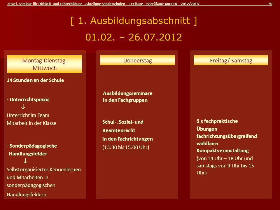 Staatl. Seminar für Didaktik und Lehrerbildung - Abteilung Sonderschulen – Freiburg – Begrüßung Kurs 18 - 2012/2013 20 Schul-, Sozial- und Beamtenrech