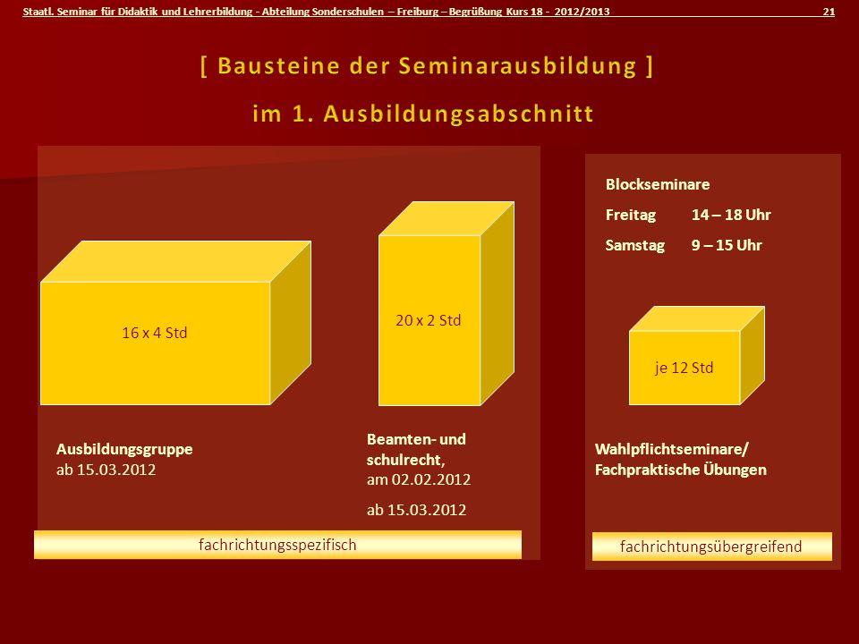Staatl. Seminar für Didaktik und Lehrerbildung - Abteilung Sonderschulen – Freiburg – Begrüßung Kurs 18 - 2012/2013 21 20 x 2 Std Beamten- und schulre