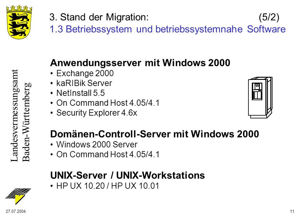 Landesvermessungsamt Baden-Württemberg 27.07.200411 Anwendungsserver mit Windows 2000 Exchange 2000 kaRIBik Server NetInstall 5.5 On Command Host 4.05