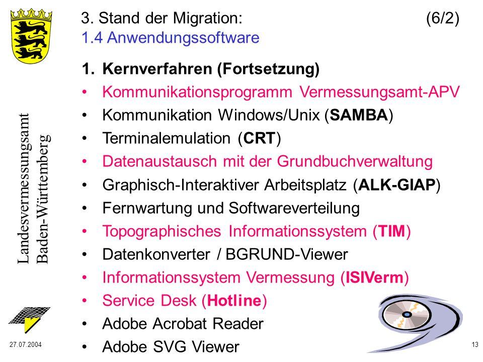 Landesvermessungsamt Baden-Württemberg 27.07.200413 1. Kernverfahren (Fortsetzung) Kommunikationsprogramm Vermessungsamt-APV Kommunikation Windows/Uni