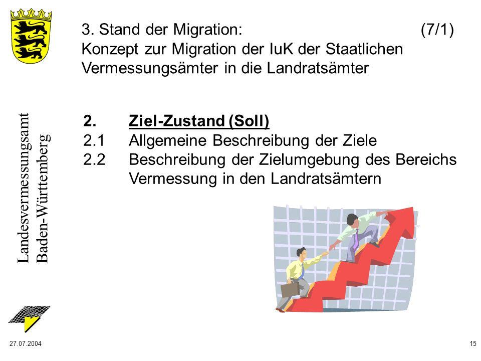 Landesvermessungsamt Baden-Württemberg 27.07.200415 2.Ziel-Zustand (Soll) 2.1Allgemeine Beschreibung der Ziele 2.2Beschreibung der Zielumgebung des Be