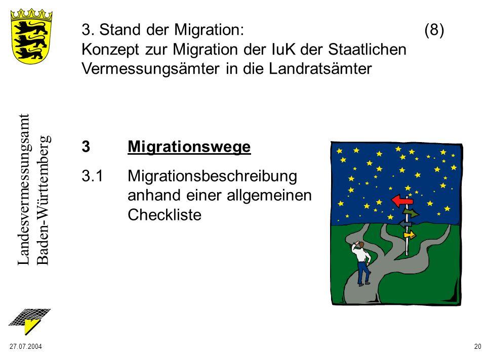 Landesvermessungsamt Baden-Württemberg 27.07.200420 3Migrationswege 3.1Migrationsbeschreibung anhand einer allgemeinen Checkliste 3. Stand der Migrati