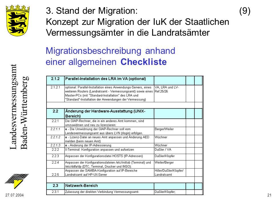 Landesvermessungsamt Baden-Württemberg 27.07.200421 3. Stand der Migration: (9) Konzept zur Migration der IuK der Staatlichen Vermessungsämter in die