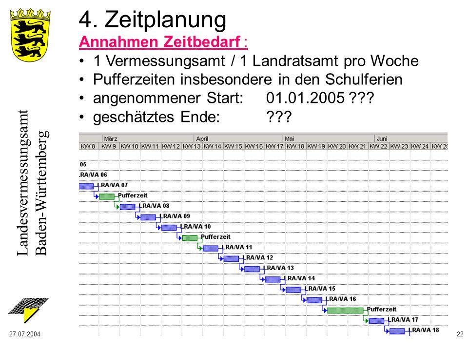 Landesvermessungsamt Baden-Württemberg 27.07.200422 4. Zeitplanung Annahmen Zeitbedarf : 1 Vermessungsamt / 1 Landratsamt pro Woche Pufferzeiten insbe