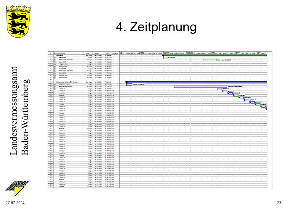 Landesvermessungsamt Baden-Württemberg 27.07.200423 4. Zeitplanung