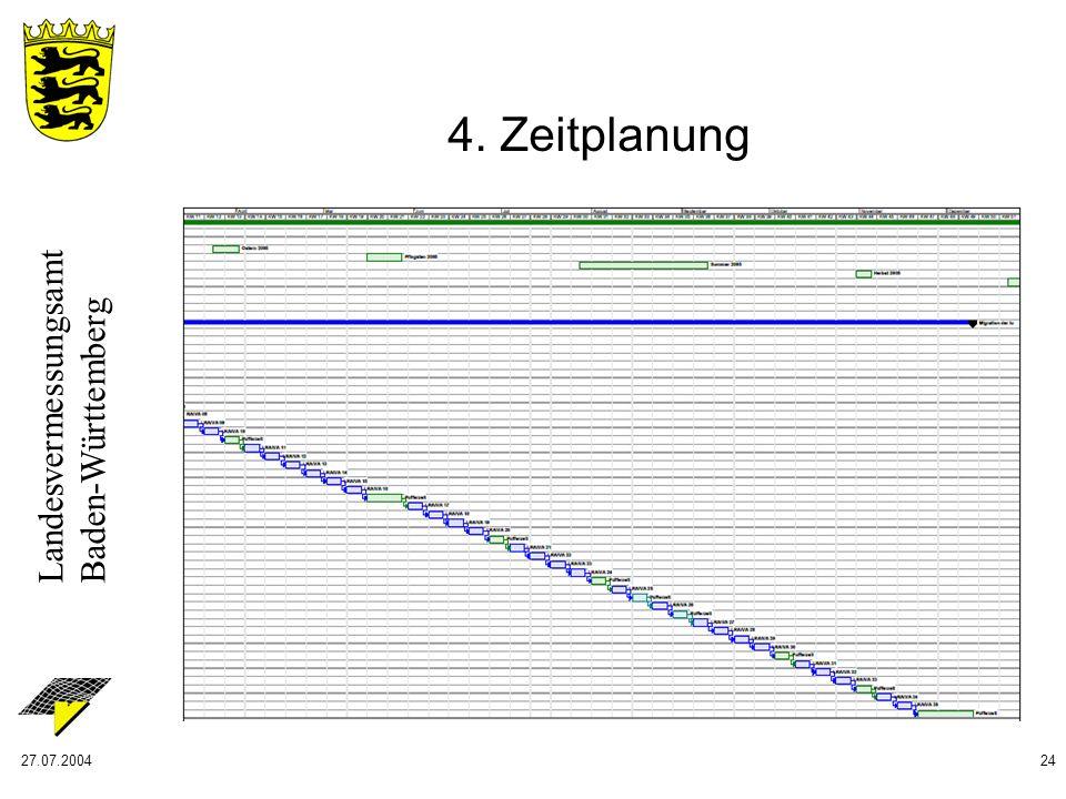 Landesvermessungsamt Baden-Württemberg 27.07.200424 4. Zeitplanung