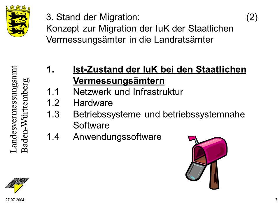 Landesvermessungsamt Baden-Württemberg 27.07.20047 1.Ist-Zustand der IuK bei den Staatlichen Vermessungsämtern 1.1Netzwerk und Infrastruktur 1.2Hardwa