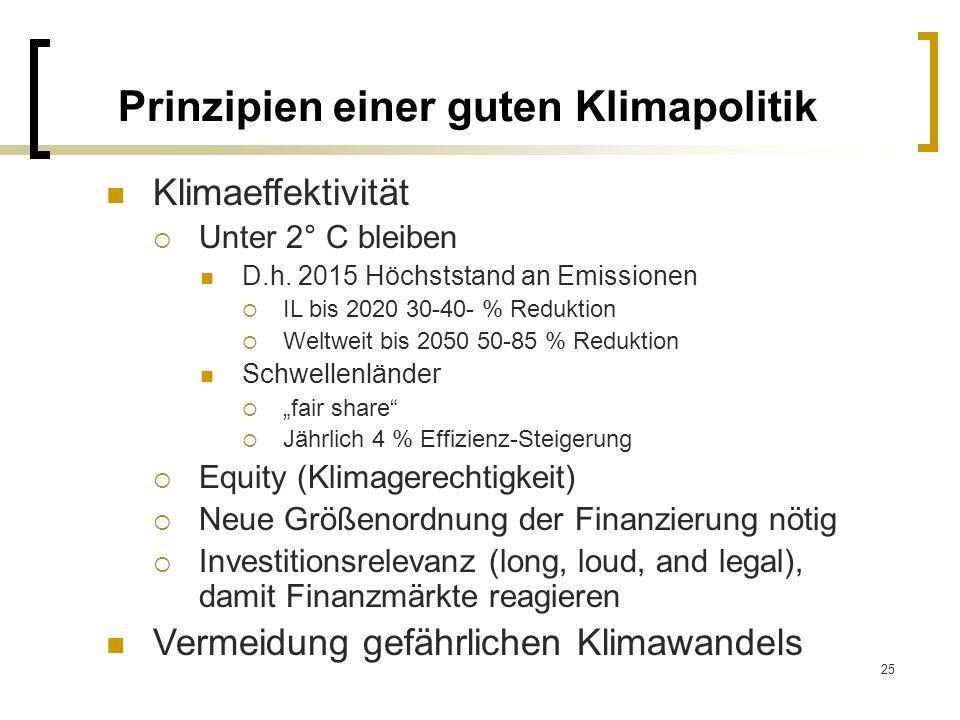 25 Prinzipien einer guten Klimapolitik Klimaeffektivität Unter 2° C bleiben D.h. 2015 Höchststand an Emissionen IL bis 2020 30-40- % Reduktion Weltwei