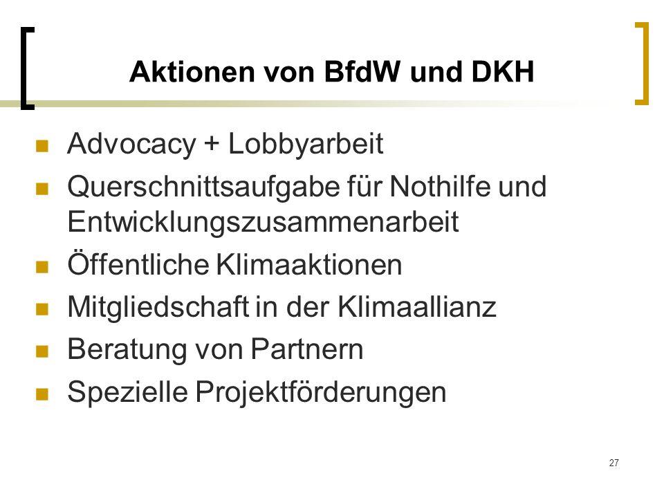 27 Aktionen von BfdW und DKH Advocacy + Lobbyarbeit Querschnittsaufgabe für Nothilfe und Entwicklungszusammenarbeit Öffentliche Klimaaktionen Mitglied