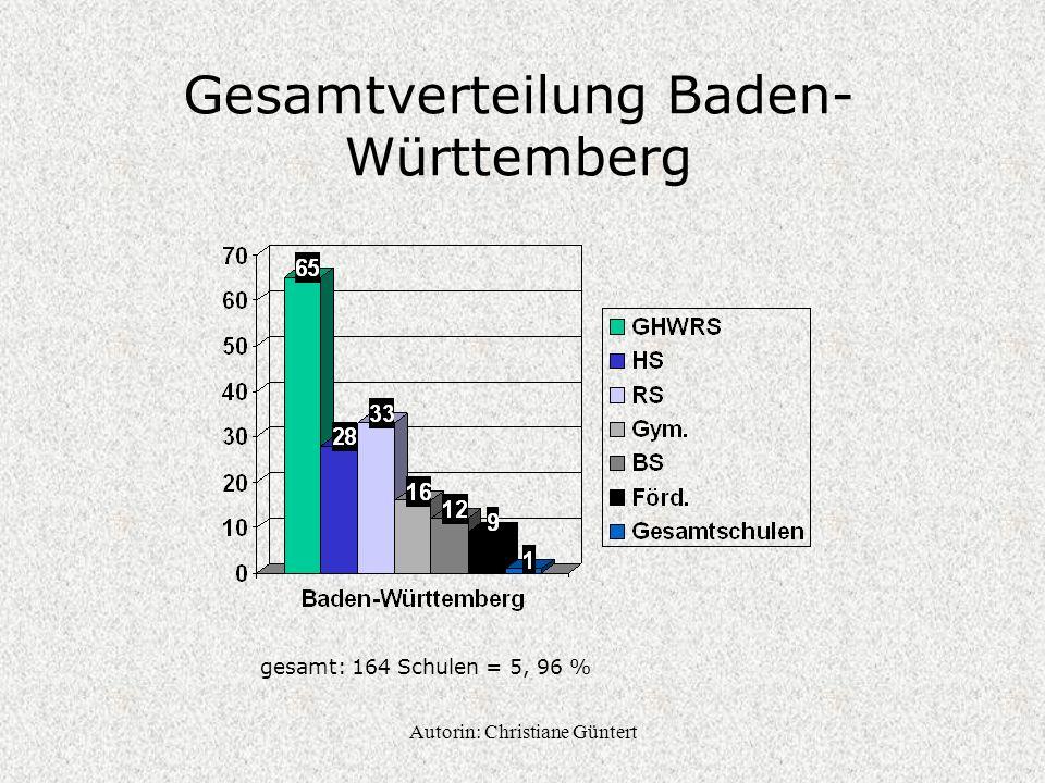 Autorin: Christiane Güntert Gesamtverteilung Baden- Württemberg gesamt: 164 Schulen = 5, 96 %