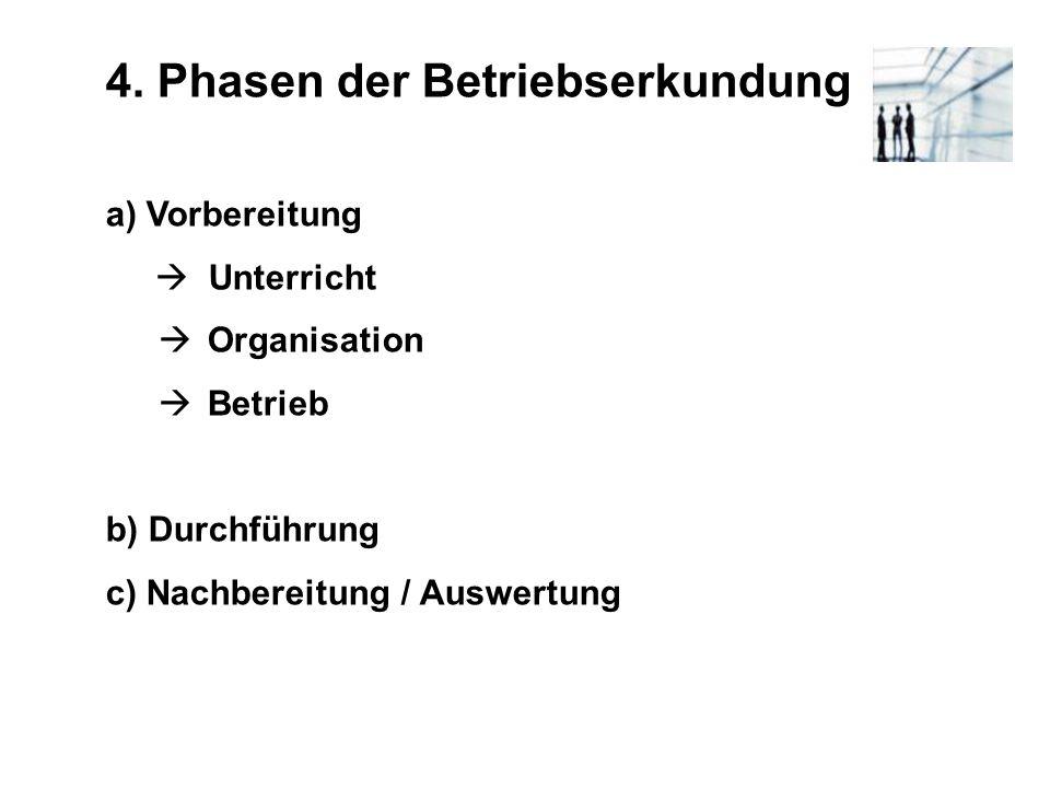 4. Phasen der Betriebserkundung a) Vorbereitung Unterricht Organisation Betrieb b) Durchführung c) Nachbereitung / Auswertung