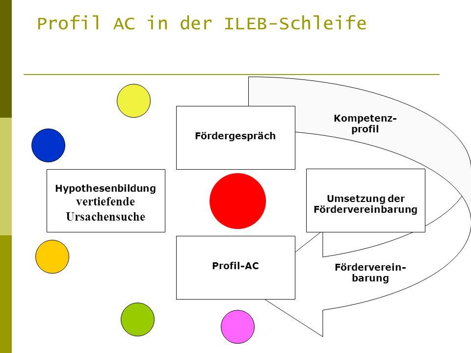Hypothesenbildung vertiefende Ursachensuche Umsetzung der Fördervereinbarung Fördergespräch Profil-AC Kompetenz- profil Profil AC in der ILEB-Schleife