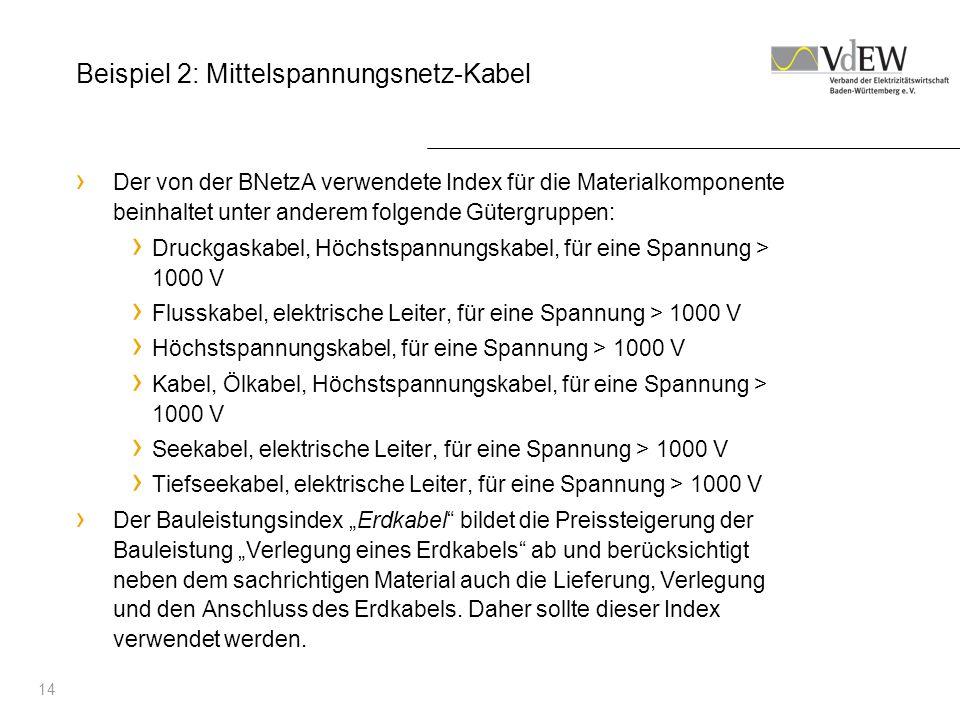 14 Beispiel 2: Mittelspannungsnetz-Kabel Der von der BNetzA verwendete Index für die Materialkomponente beinhaltet unter anderem folgende Gütergruppen