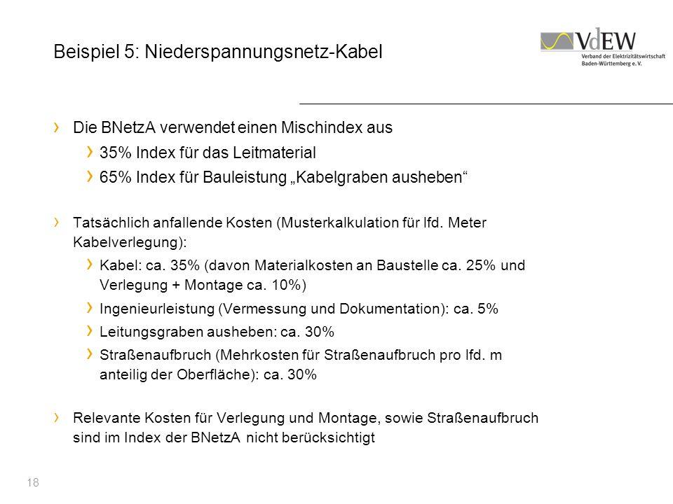 18 Beispiel 5: Niederspannungsnetz-Kabel Die BNetzA verwendet einen Mischindex aus 35% Index für das Leitmaterial 65% Index für Bauleistung Kabelgrabe