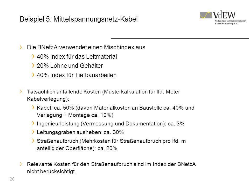 20 Beispiel 5: Mittelspannungsnetz-Kabel Die BNetzA verwendet einen Mischindex aus 40% Index für das Leitmaterial 20% Löhne und Gehälter 40% Index für