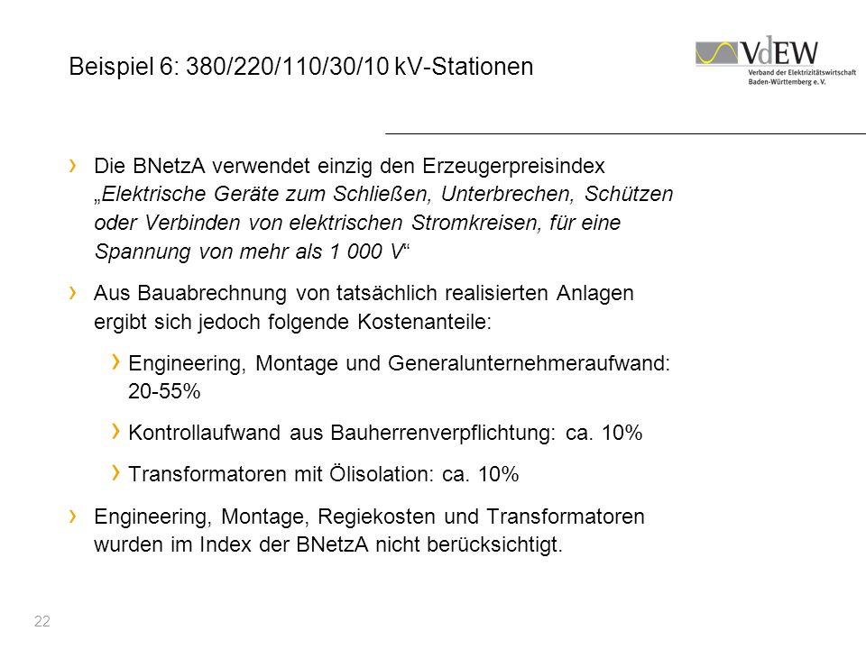 22 Beispiel 6: 380/220/110/30/10 kV-Stationen Die BNetzA verwendet einzig den ErzeugerpreisindexElektrische Geräte zum Schließen, Unterbrechen, Schütz