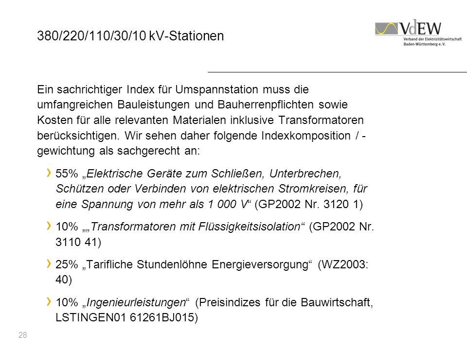 28 380/220/110/30/10 kV-Stationen Ein sachrichtiger Index für Umspannstation muss die umfangreichen Bauleistungen und Bauherrenpflichten sowie Kosten