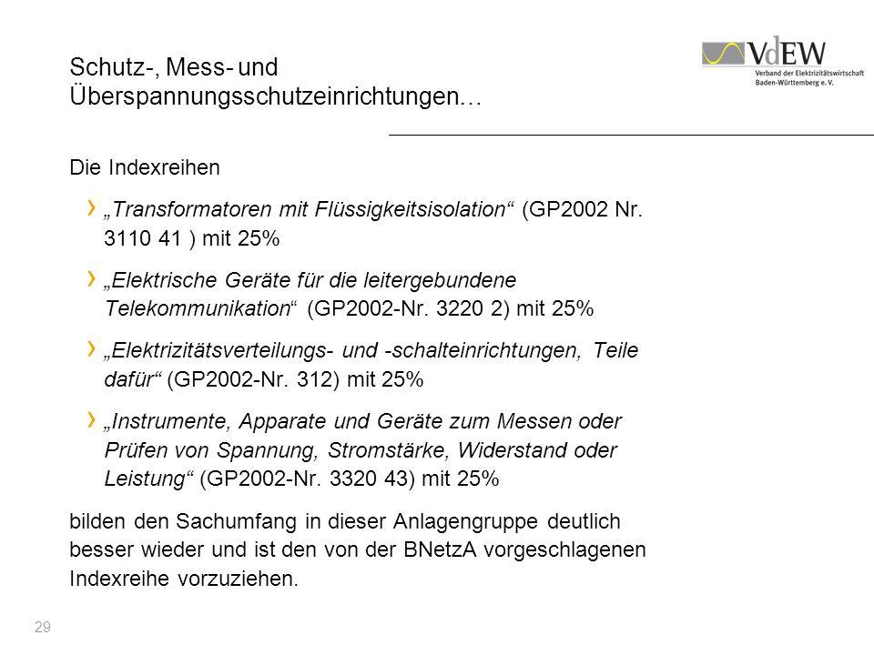 29 Schutz-, Mess- und Überspannungsschutzeinrichtungen… Die Indexreihen Transformatoren mit Flüssigkeitsisolation (GP2002 Nr. 3110 41 ) mit 25% Elektr