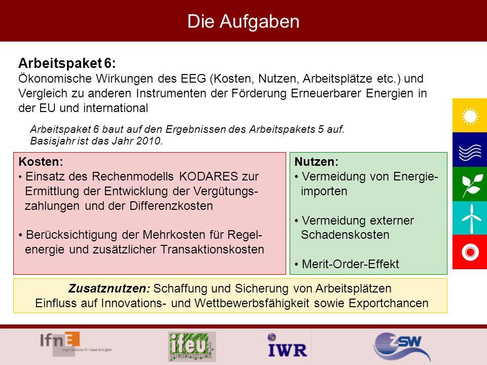 Spartenspezifische Ermittlung der Klimagasreduktion auf Basis bestehender Studien Systematische Überprüfung des Optimierungspotenzials innerhalb der Prozessketten bzw.