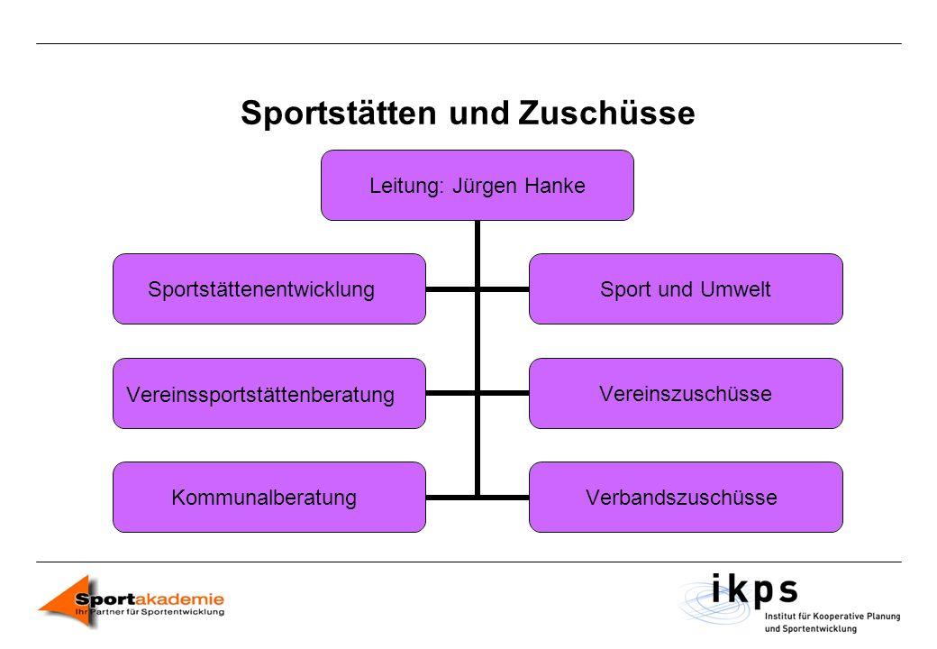 Leitung: Jürgen Hanke SportstättenentwicklungSport und Umwelt VereinssportstättenberatungVereinszuschüsse KommunalberatungVerbandszuschüsse Sportstätt