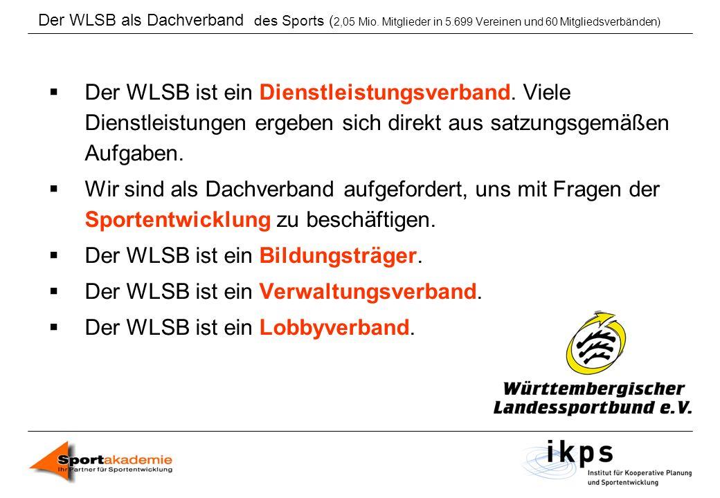 Der WLSB ist ein Dienstleistungsverband. Viele Dienstleistungen ergeben sich direkt aus satzungsgemäßen Aufgaben. Wir sind als Dachverband aufgeforder