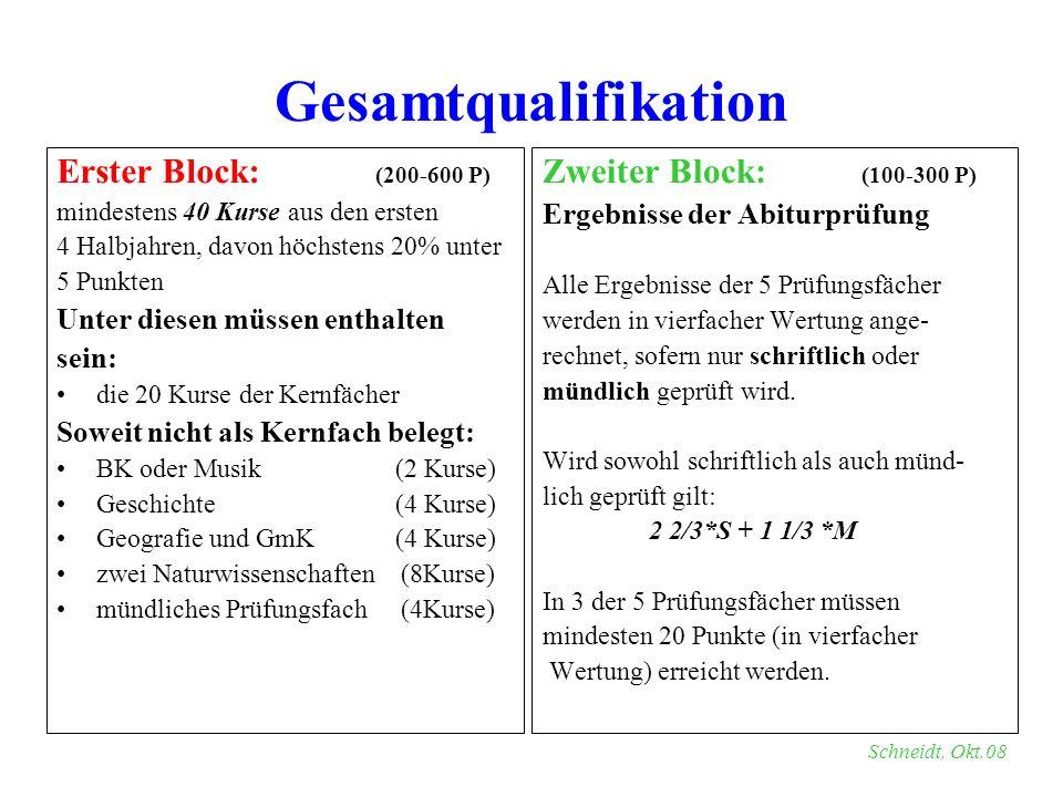Gesamtqualifikation Erster Block: (200-600 P) mindestens 40 Kurse aus den ersten 4 Halbjahren, davon höchstens 20% unter 5 Punkten Unter diesen müssen