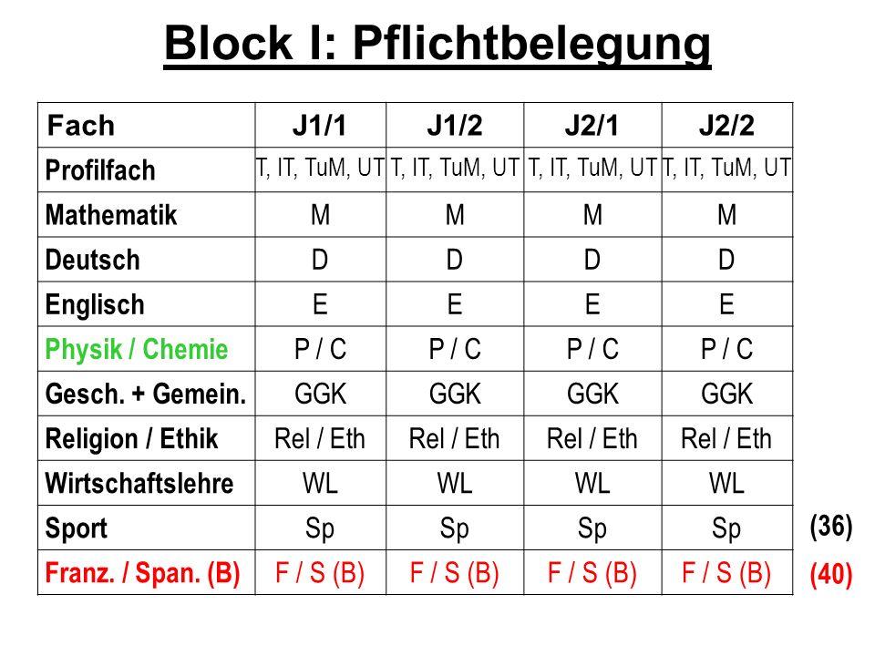 FachJ1/1J1/2J2/1J2/2 Profilfach T, IT, TuM, UT Mathematik MMMM Deutsch DDDD Englisch EEEE Physik / Chemie P / C Gesch. + Gemein. GGK Religion / Ethik