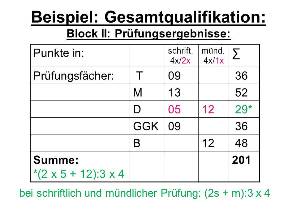 Beispiel: Gesamtqualifikation: Block II: Prüfungsergebnisse: Punkte in: schrift. 4x/2x münd. 4x/1x Prüfungsfächer: T09 36 M13 52 D0512 29* GGK09 36 B1