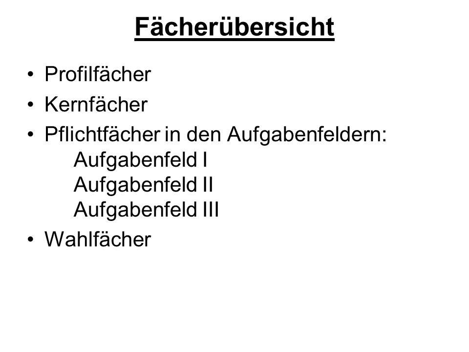 Fächerübersicht Profilfächer Kernfächer Pflichtfächer in den Aufgabenfeldern: Aufgabenfeld I Aufgabenfeld II Aufgabenfeld III Wahlfächer