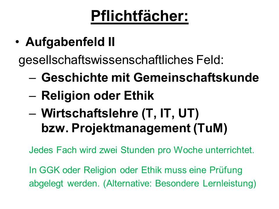 Pflichtfächer: Aufgabenfeld II gesellschaftswissenschaftliches Feld: – Geschichte mit Gemeinschaftskunde – Religion oder Ethik – Wirtschaftslehre (T,