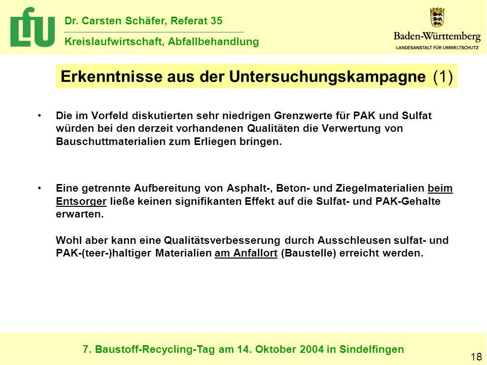 7. Baustoff-Recycling-Tag am 14. Oktober 2004 in Sindelfingen Dr. Carsten Schäfer, Referat 35 Kreislaufwirtschaft, Abfallbehandlung 18 Die im Vorfeld