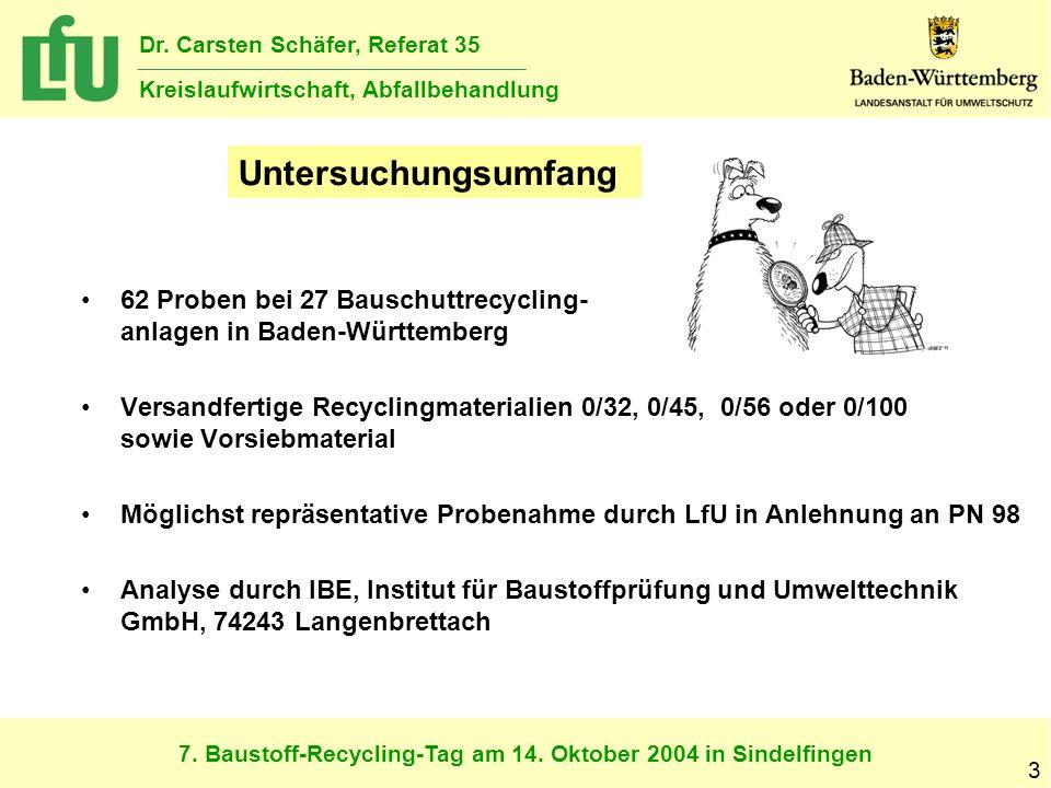 7. Baustoff-Recycling-Tag am 14. Oktober 2004 in Sindelfingen Dr. Carsten Schäfer, Referat 35 Kreislaufwirtschaft, Abfallbehandlung 3 62 Proben bei 27