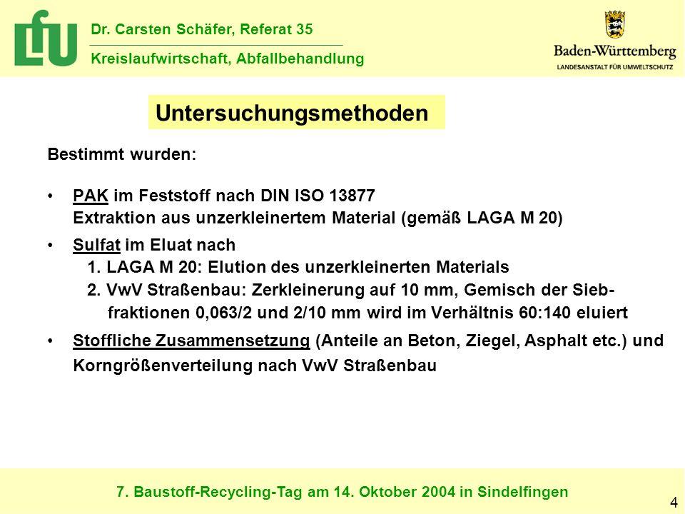 7. Baustoff-Recycling-Tag am 14. Oktober 2004 in Sindelfingen Dr. Carsten Schäfer, Referat 35 Kreislaufwirtschaft, Abfallbehandlung 4 Bestimmt wurden: