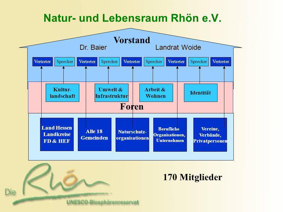 Natur- und Lebensraum Rhön e.V. Vertreter SprecherVertreterSprecherVertreterSprecherVertreterSprecher Vorstand Kultur- landschaft Umwelt & Infrastrukt