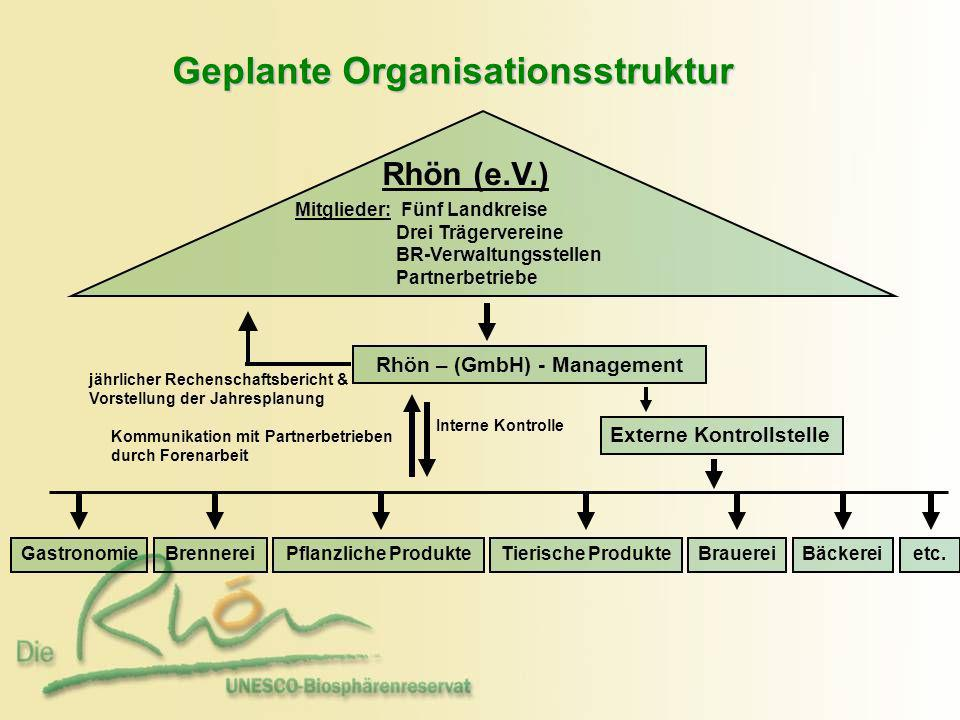 Rhön (e.V.) Mitglieder: Fünf Landkreise Drei Trägervereine BR-Verwaltungsstellen Partnerbetriebe Rhön – (GmbH) - Management Externe Kontrollstelle Int