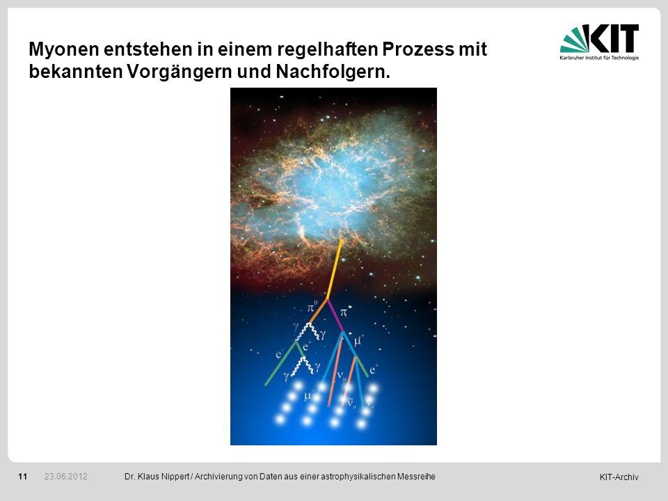 KIT-Archiv 11 Myonen entstehen in einem regelhaften Prozess mit bekannten Vorgängern und Nachfolgern. Dr. Klaus Nippert / Archivierung von Daten aus e