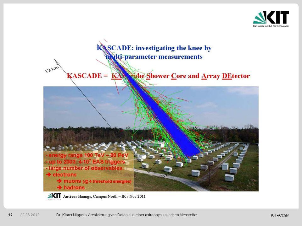 KIT-Archiv 12Dr. Klaus Nippert / Archivierung von Daten aus einer astrophysikalischen Messreihe 23.06.2012