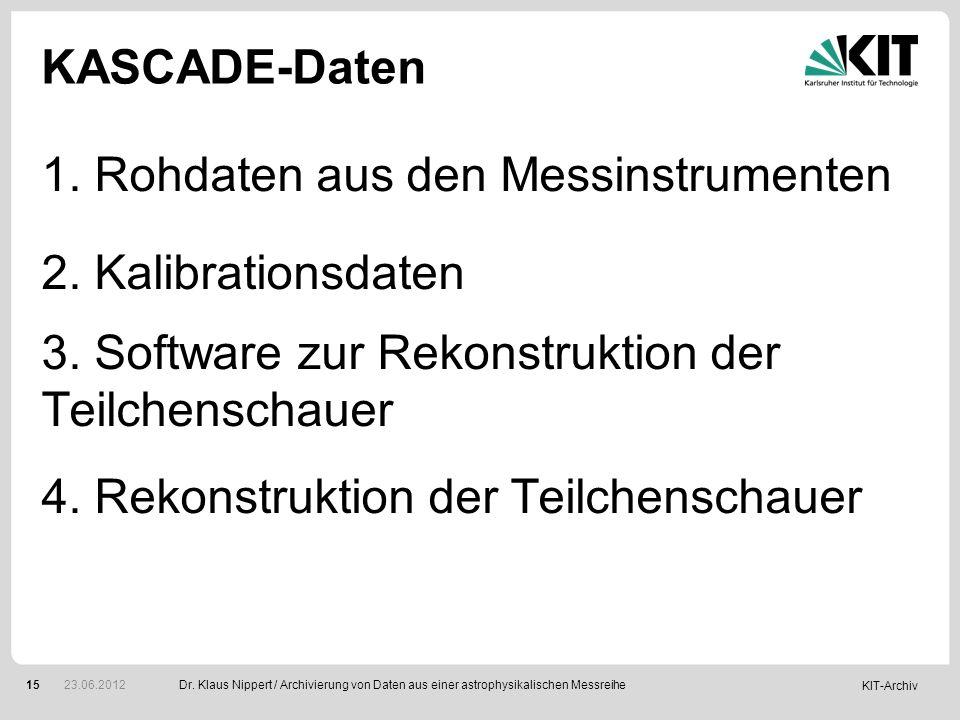 KIT-Archiv 15 KASCADE-Daten 1. Rohdaten aus den Messinstrumenten 2. Kalibrationsdaten 3. Software zur Rekonstruktion der Teilchenschauer 4. Rekonstruk