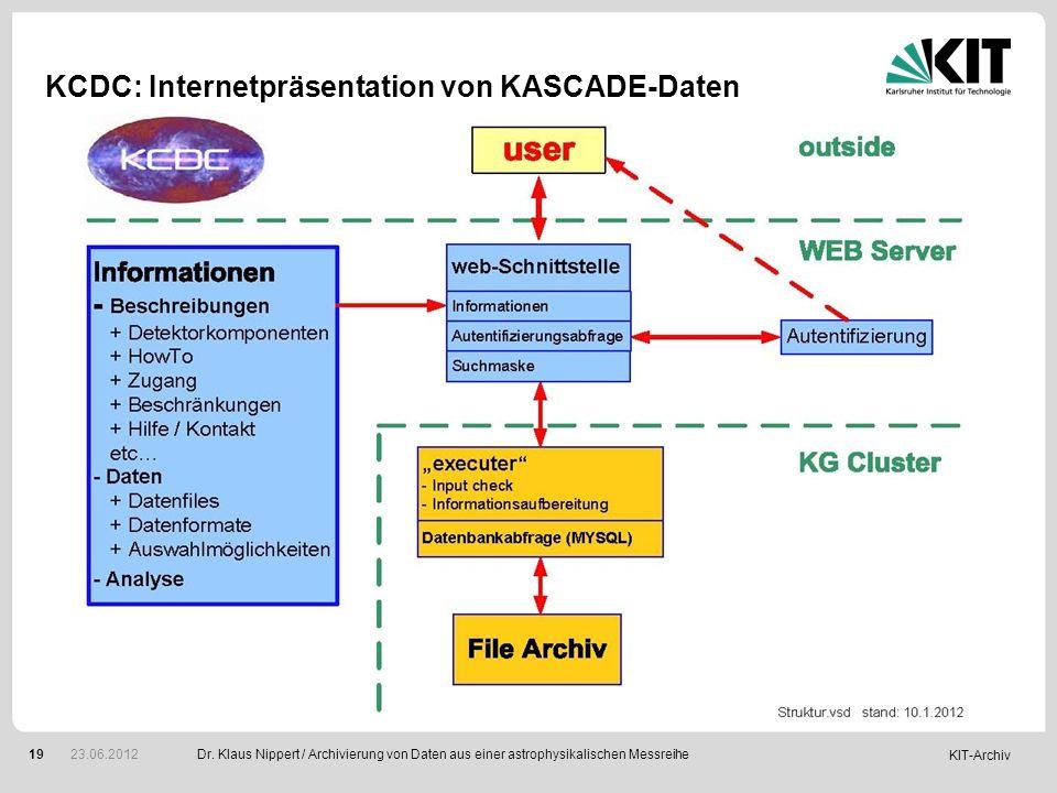 KIT-Archiv 19 KCDC: Internetpräsentation von KASCADE-Daten Dr. Klaus Nippert / Archivierung von Daten aus einer astrophysikalischen Messreihe 23.06.20