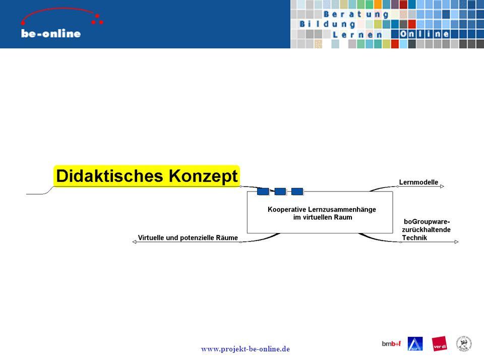 www.projekt-be-online.de