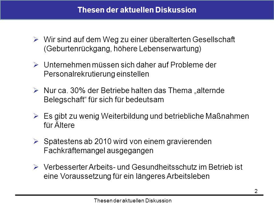 45+ Prognostizierte Situation 3 Prognosen 191090er 2050 65+ Hessen