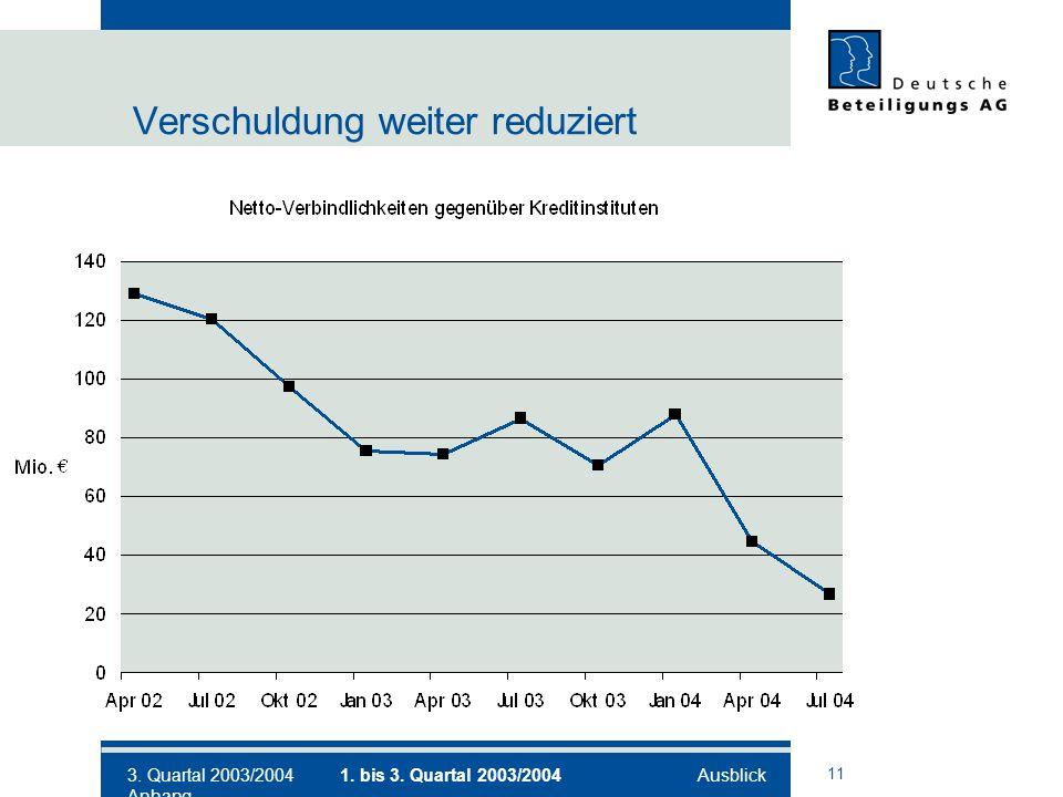 11 Verschuldung weiter reduziert 3. Quartal 2003/20041. bis 3. Quartal 2003/2004 Ausblick Anhang