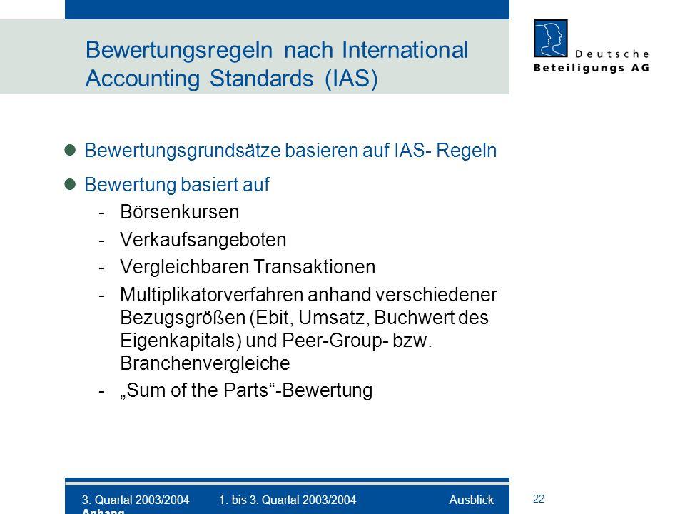22 Bewertungsregeln nach International Accounting Standards (IAS) Bewertungsgrundsätze basieren auf IAS- Regeln Bewertung basiert auf -Börsenkursen -Verkaufsangeboten -Vergleichbaren Transaktionen -Multiplikatorverfahren anhand verschiedener Bezugsgrößen (Ebit, Umsatz, Buchwert des Eigenkapitals) und Peer-Group- bzw.