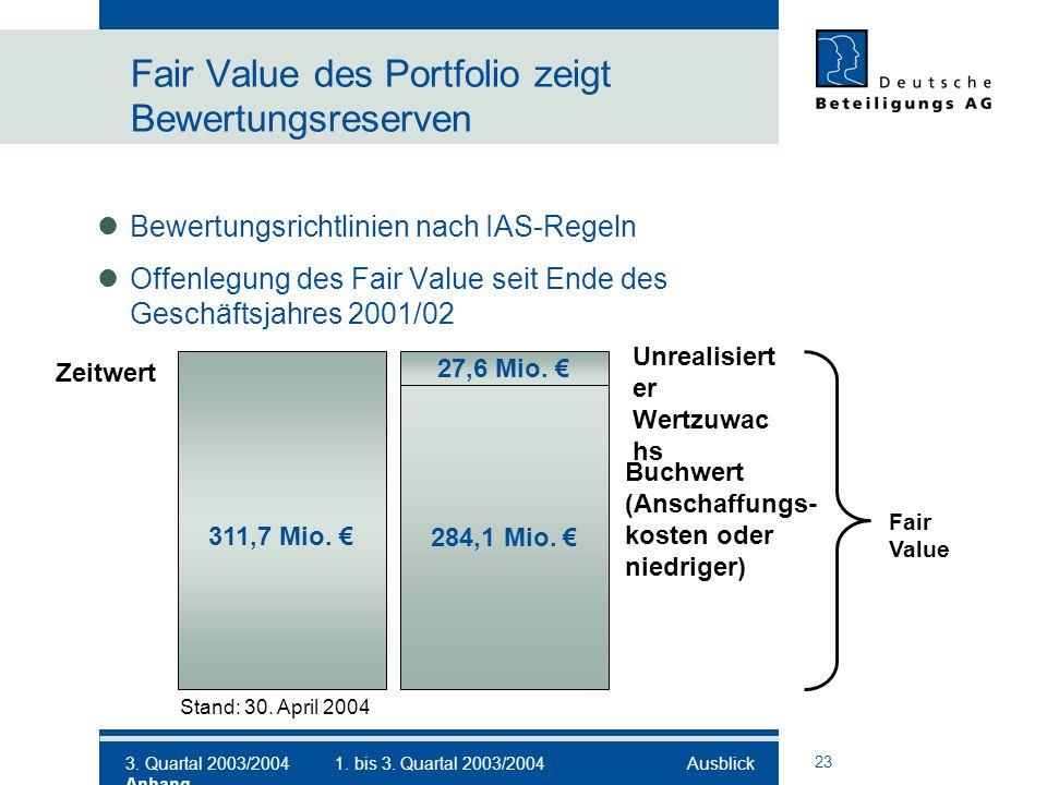 23 Fair Value des Portfolio zeigt Bewertungsreserven Bewertungsrichtlinien nach IAS-Regeln Offenlegung des Fair Value seit Ende des Geschäftsjahres 2001/02 311,7 Mio.