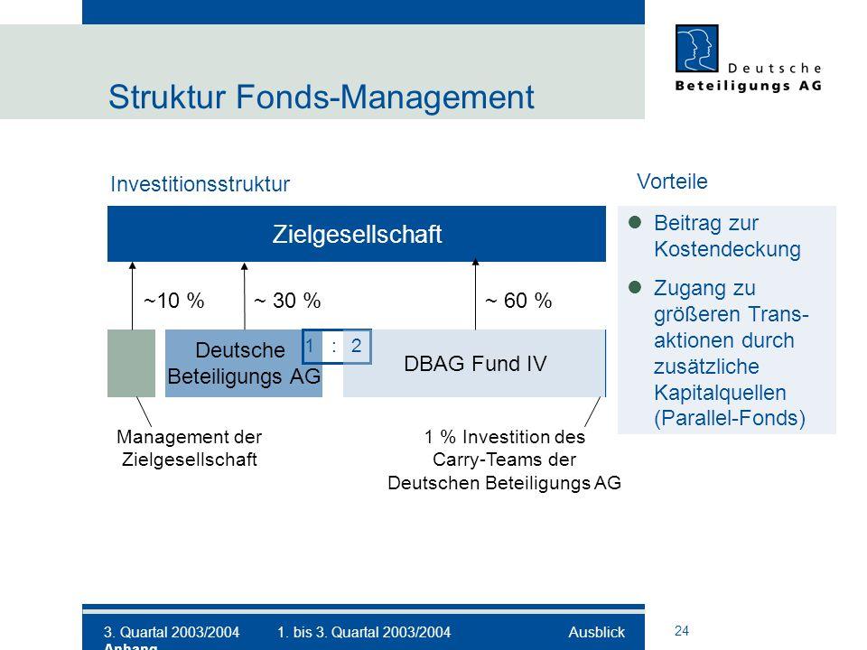 24 DBAG Fund IV Deutsche Beteiligungs AG Struktur Fonds-Management Zielgesellschaft ~ 60 %~10 % Management der Zielgesellschaft ~ 30 % 1 % Investition des Carry-Teams der Deutschen Beteiligungs AG Beitrag zur Kostendeckung Zugang zu größeren Trans- aktionen durch zusätzliche Kapitalquellen (Parallel-Fonds) Investitionsstruktur 12: Vorteile 3.
