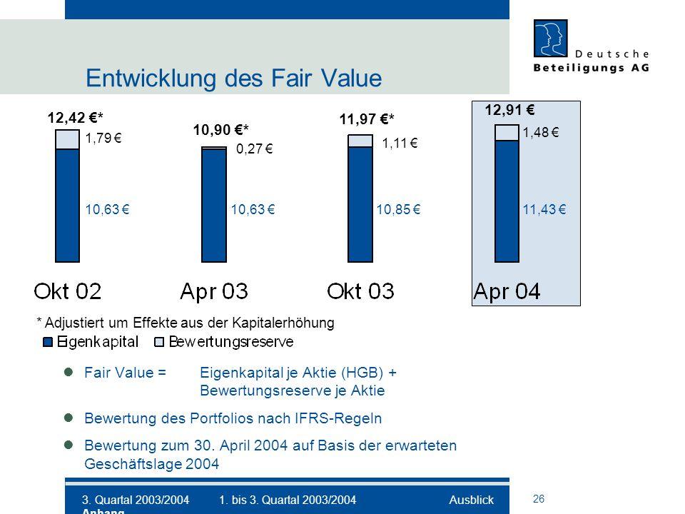 26 Entwicklung des Fair Value Fair Value =Eigenkapital je Aktie (HGB) + Bewertungsreserve je Aktie Bewertung des Portfolios nach IFRS-Regeln Bewertung zum 30.