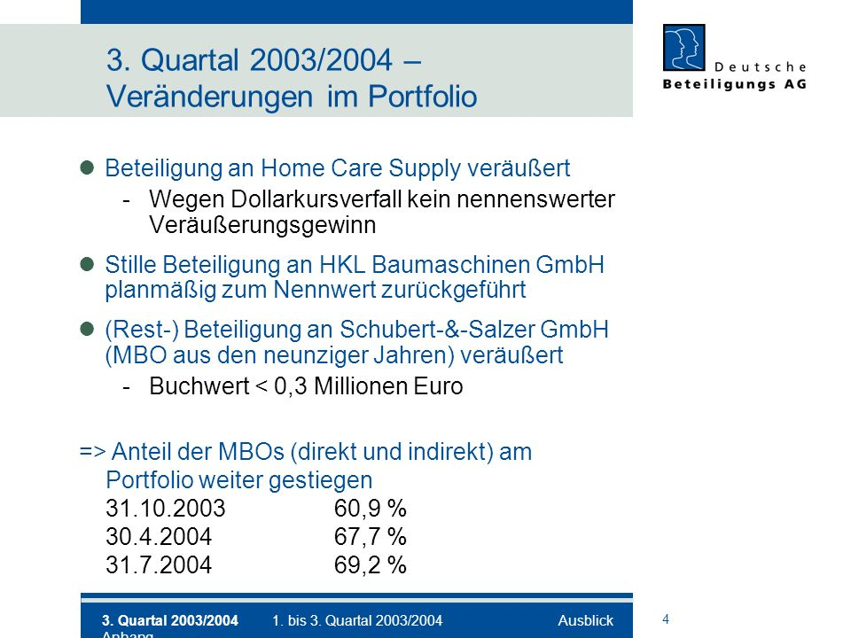 4 3. Quartal 2003/2004 – Veränderungen im Portfolio Beteiligung an Home Care Supply veräußert -Wegen Dollarkursverfall kein nennenswerter Veräußerungs