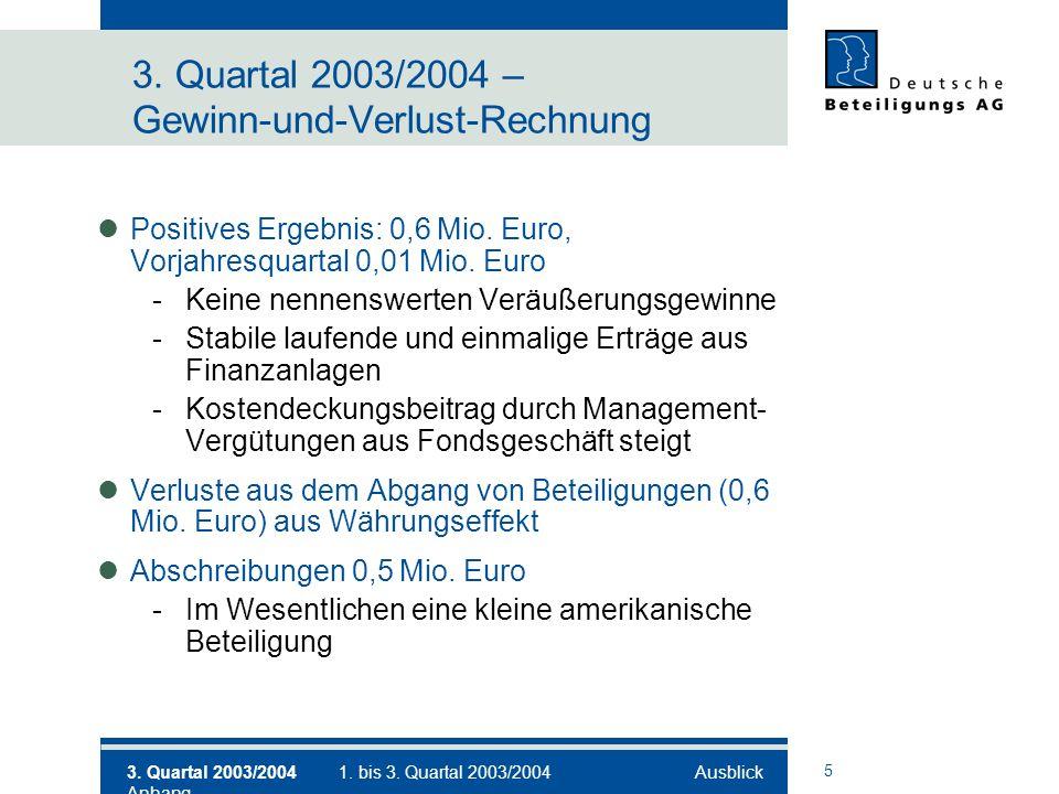 5 3. Quartal 2003/2004 – Gewinn-und-Verlust-Rechnung Positives Ergebnis: 0,6 Mio.